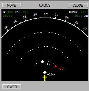 Cockpit Data